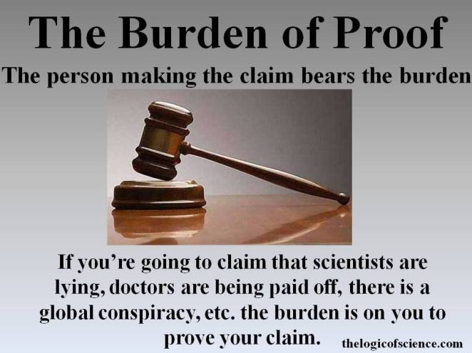 the burden of proof scientists are lying