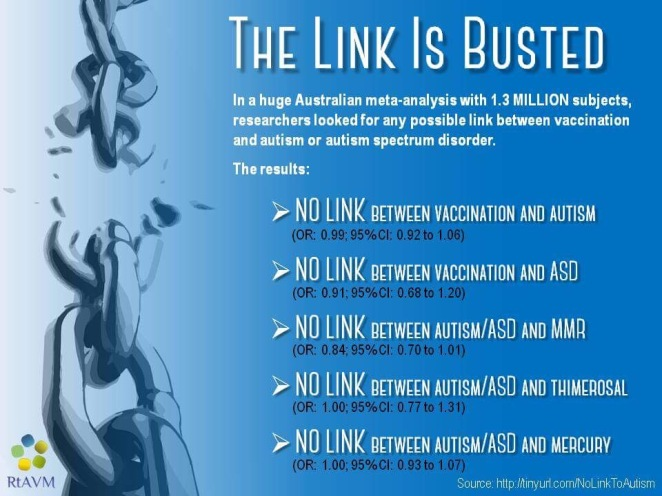 the-link-is-busted