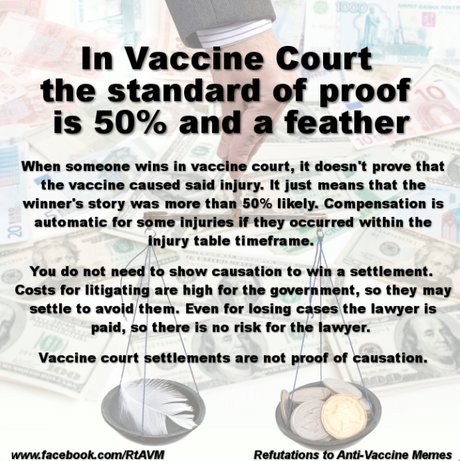 In vaccine court the standard of proof is 50% and a feather.png