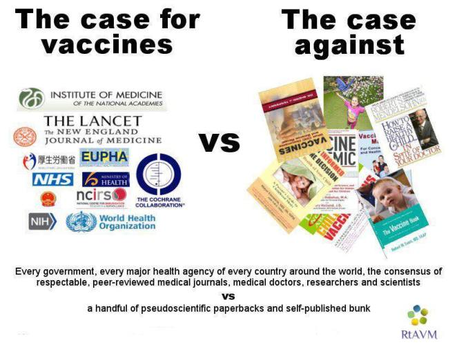 the-case-for-vaccines-vs-the-case-against
