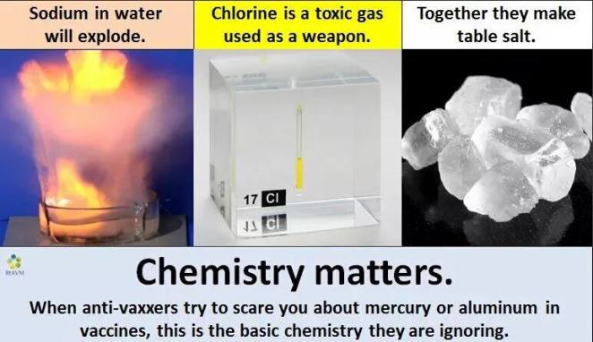 chemistry-matters
