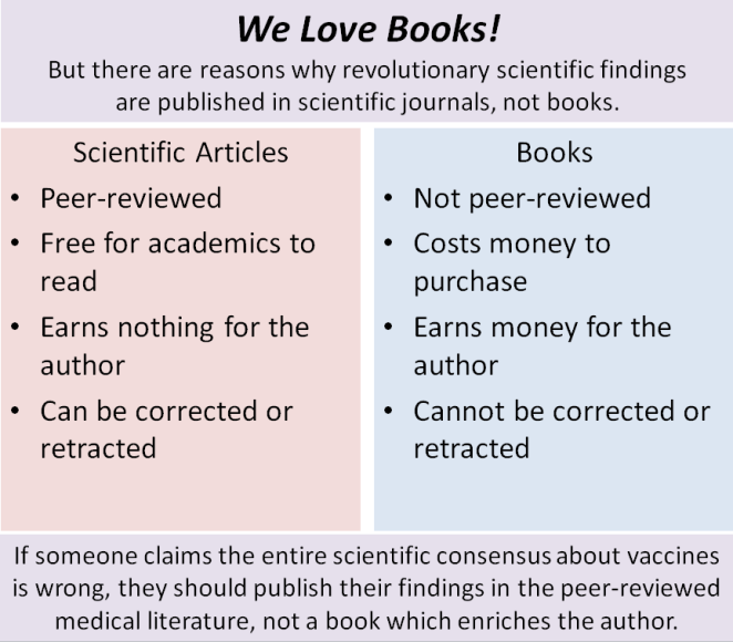 We love books but there are reasons why revoultionary scienctific findings are published in science journals and not books